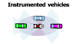 Instrumented vehicles
