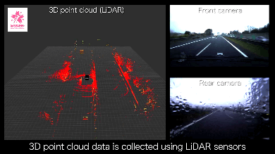 3D point cloud data is collected using sensors